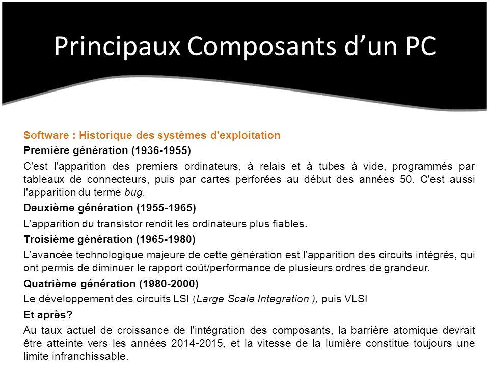 Principaux Composants dun PC Software : Historique des systèmes d exploitation Première génération (1936-1955) C est l apparition des premiers ordinateurs, à relais et à tubes à vide, programmés par tableaux de connecteurs, puis par cartes perforées au début des années 50.