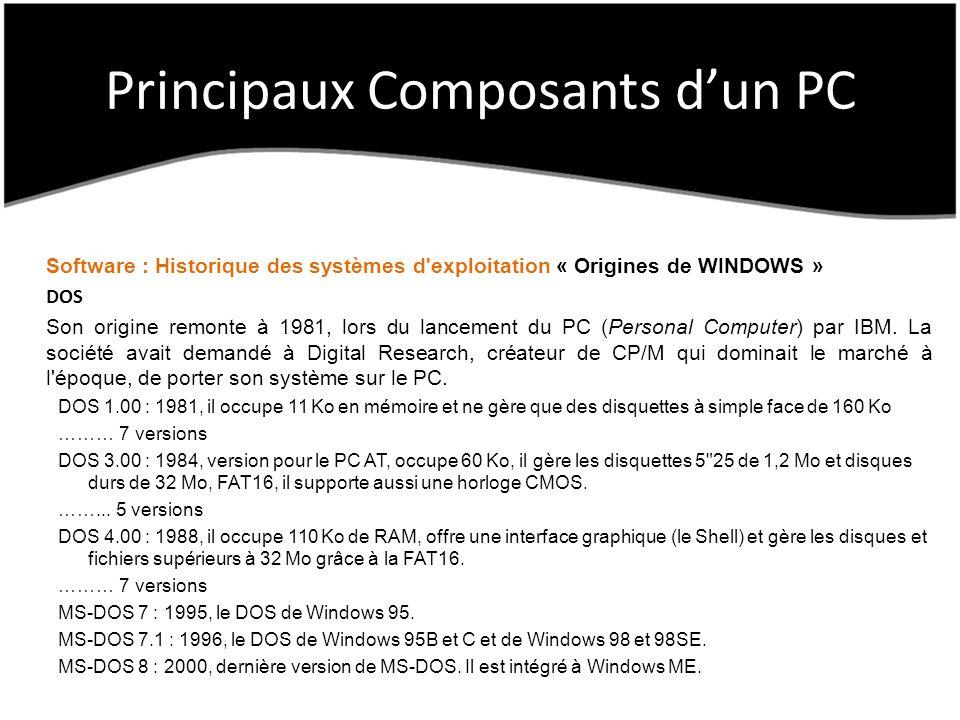 Principaux Composants dun PC Software : Historique des systèmes d exploitation « Origines de WINDOWS » DOS Son origine remonte à 1981, lors du lancement du PC (Personal Computer) par IBM.