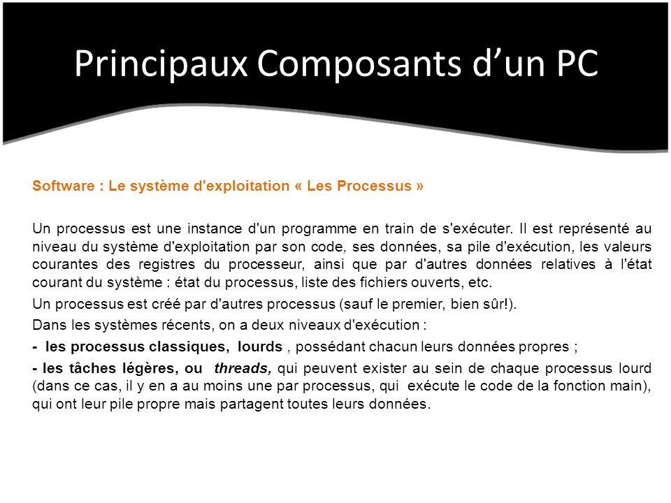 Principaux Composants dun PC Software : Le système d'exploitation « Les Processus » Un processus est une instance d'un programme en train de s'exécute