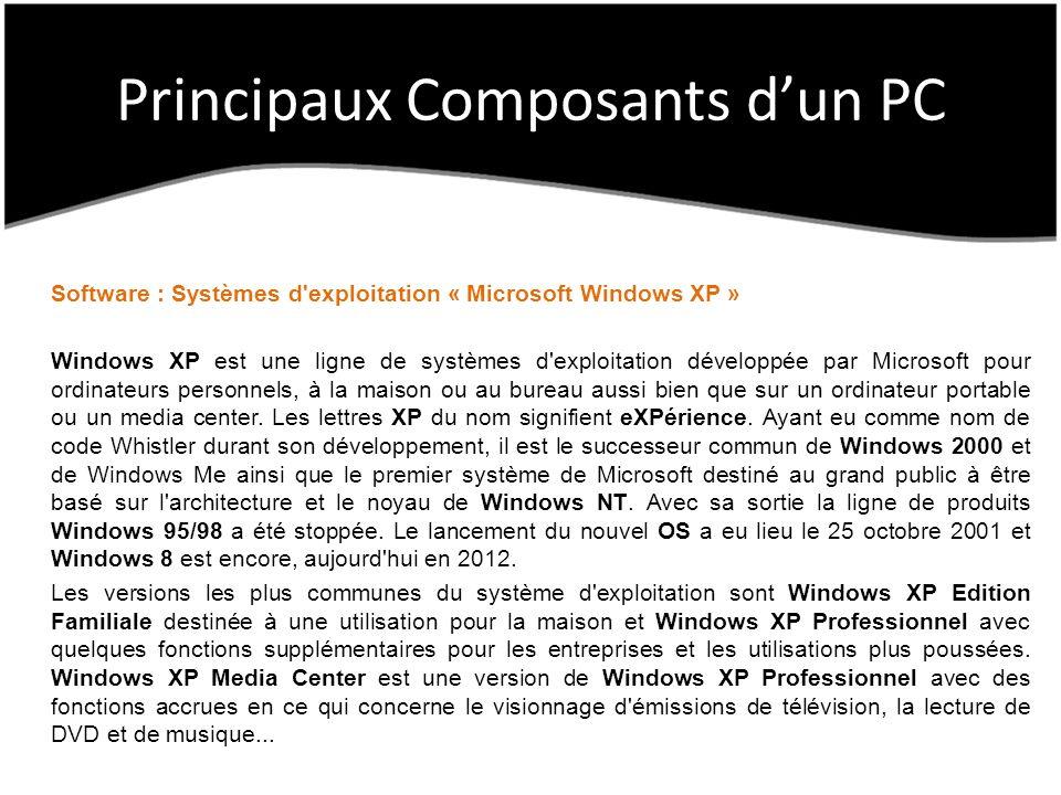 Principaux Composants dun PC Software : Systèmes d exploitation « Microsoft Windows XP » Windows XP est une ligne de systèmes d exploitation développée par Microsoft pour ordinateurs personnels, à la maison ou au bureau aussi bien que sur un ordinateur portable ou un media center.