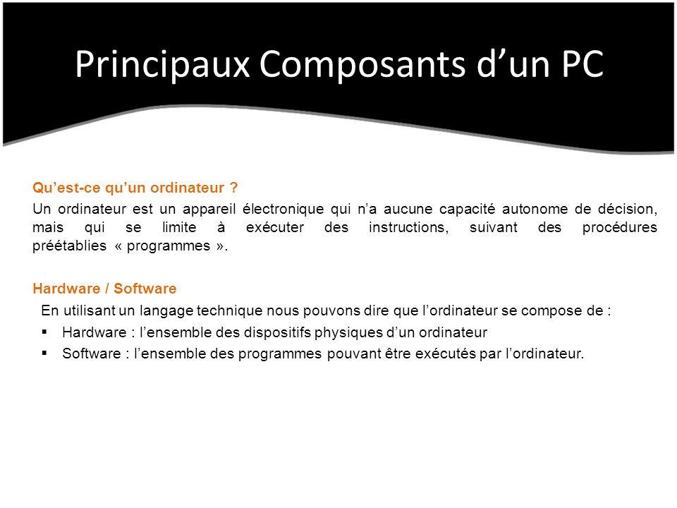 Principaux Composants dun PC Quest-ce quun ordinateur ? Un ordinateur est un appareil électronique qui na aucune capacité autonome de décision, mais q
