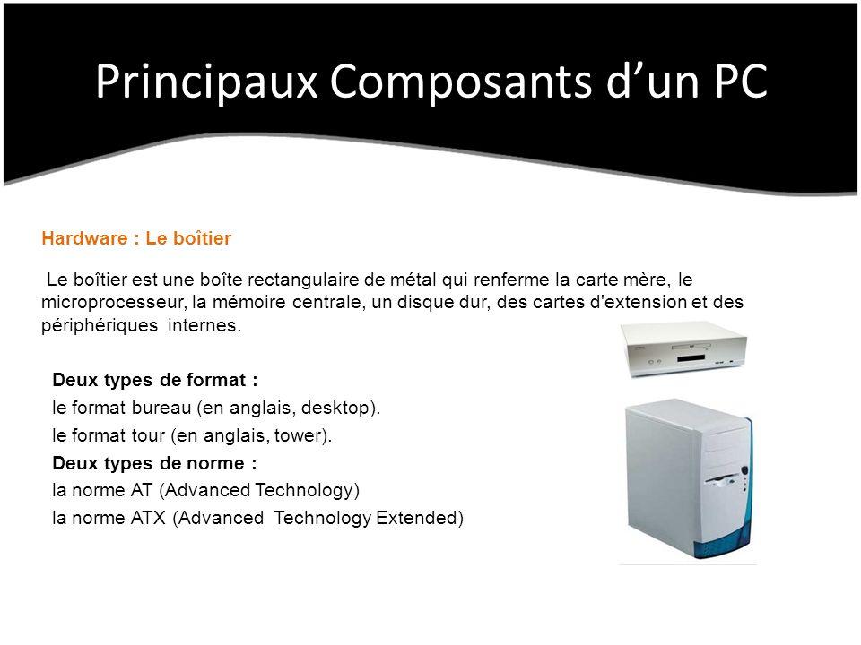 Principaux Composants dun PC Hardware : Le boîtier Le boîtier est une boîte rectangulaire de métal qui renferme la carte mère, le microprocesseur, la mémoire centrale, un disque dur, des cartes d extension et des périphériques internes.