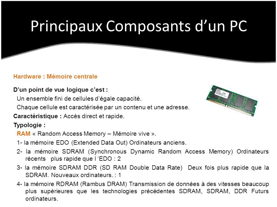 Principaux Composants dun PC Hardware : Mémoire centrale Dun point de vue logique cest : Un ensemble fini de cellules dégale capacité. Chaque cellule