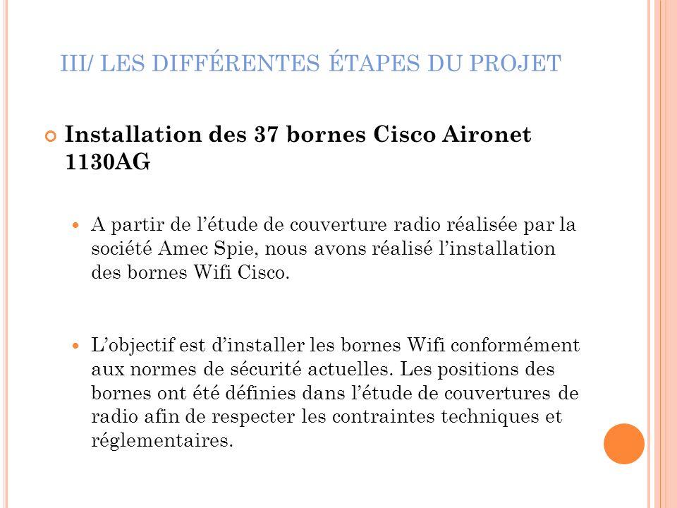 III/ LES DIFFÉRENTES ÉTAPES DU PROJET Installation des 37 bornes Cisco Aironet 1130AG A partir de létude de couverture radio réalisée par la société A