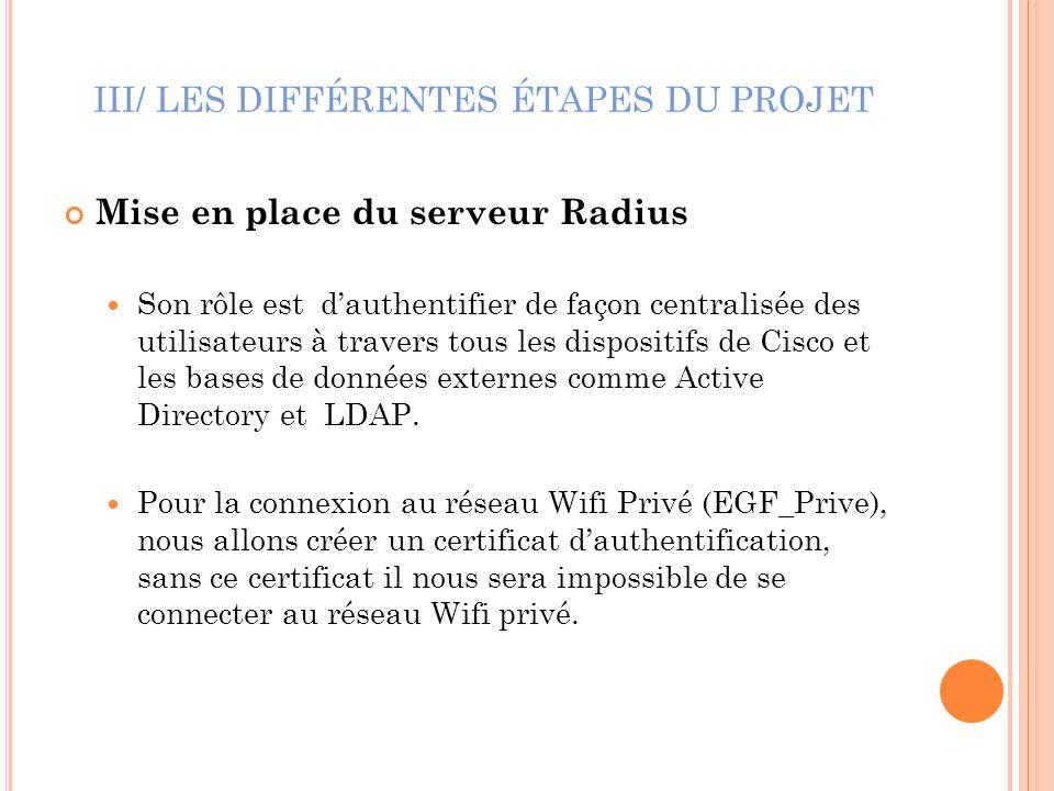 III/ LES DIFFÉRENTES ÉTAPES DU PROJET Mise en place du serveur Radius Son rôle est dauthentifier de façon centralisée des utilisateurs à travers tous