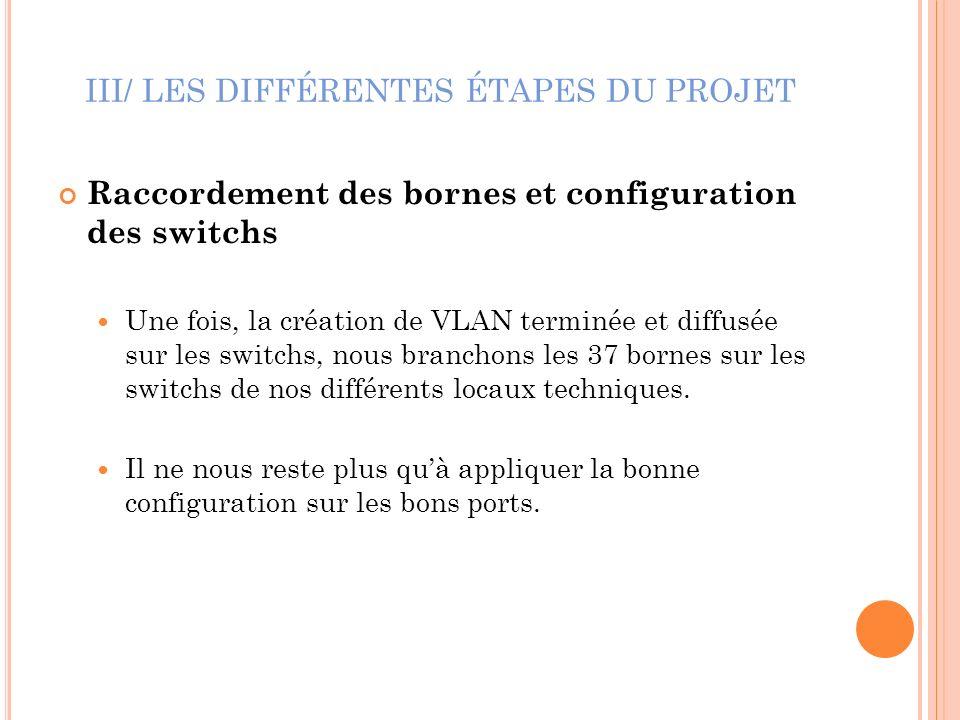 III/ LES DIFFÉRENTES ÉTAPES DU PROJET Raccordement des bornes et configuration des switchs Une fois, la création de VLAN terminée et diffusée sur les