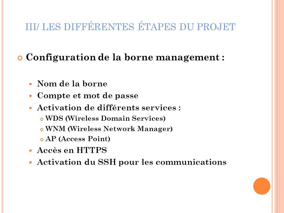 III/ LES DIFFÉRENTES ÉTAPES DU PROJET Configuration de la borne management : Nom de la borne Compte et mot de passe Activation de différents services