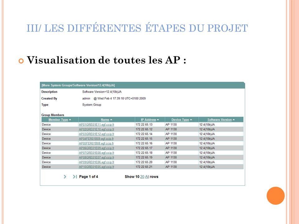 III/ LES DIFFÉRENTES ÉTAPES DU PROJET Visualisation de toutes les AP :