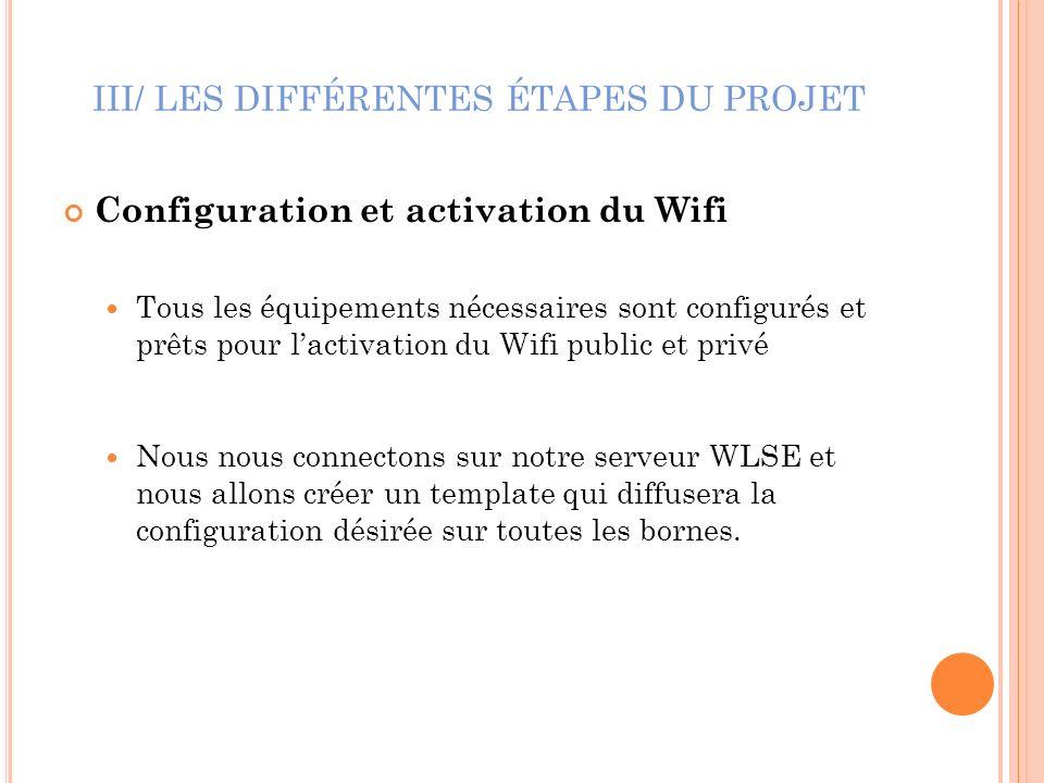 III/ LES DIFFÉRENTES ÉTAPES DU PROJET Configuration et activation du Wifi Tous les équipements nécessaires sont configurés et prêts pour lactivation d