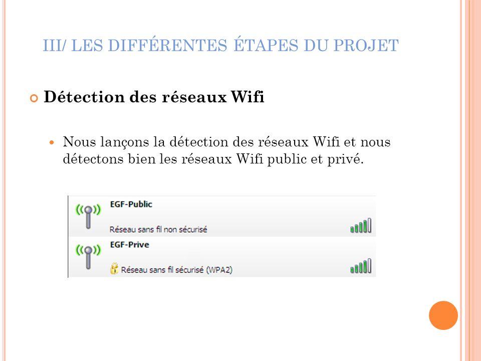 III/ LES DIFFÉRENTES ÉTAPES DU PROJET Détection des réseaux Wifi Nous lançons la détection des réseaux Wifi et nous détectons bien les réseaux Wifi pu