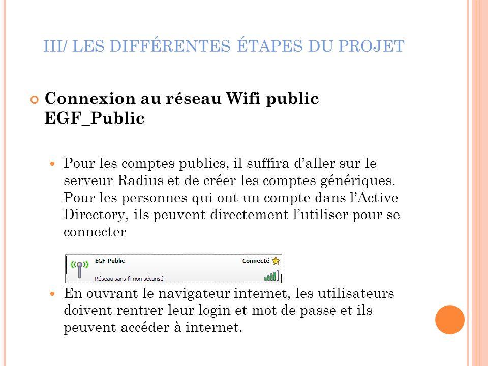 III/ LES DIFFÉRENTES ÉTAPES DU PROJET Connexion au réseau Wifi public EGF_Public Pour les comptes publics, il suffira daller sur le serveur Radius et