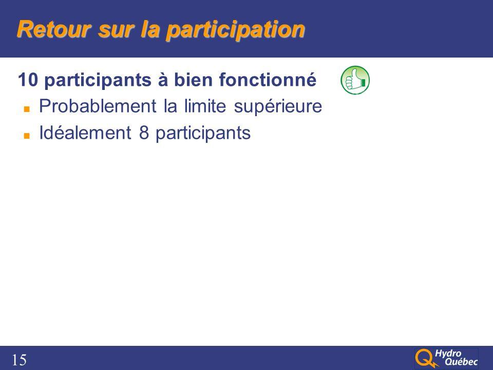 15 Retour sur la participation 10 participants à bien fonctionné Probablement la limite supérieure Idéalement 8 participants