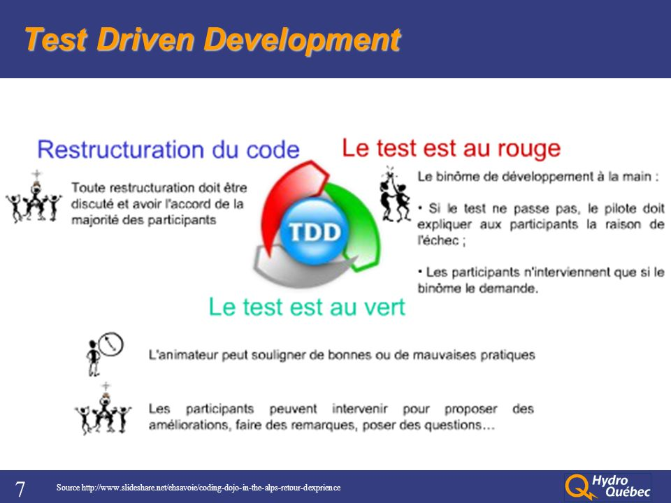 7 Test Driven Development Source http://www.slideshare.net/ehsavoie/coding-dojo-in-the-alps-retour-dexprience