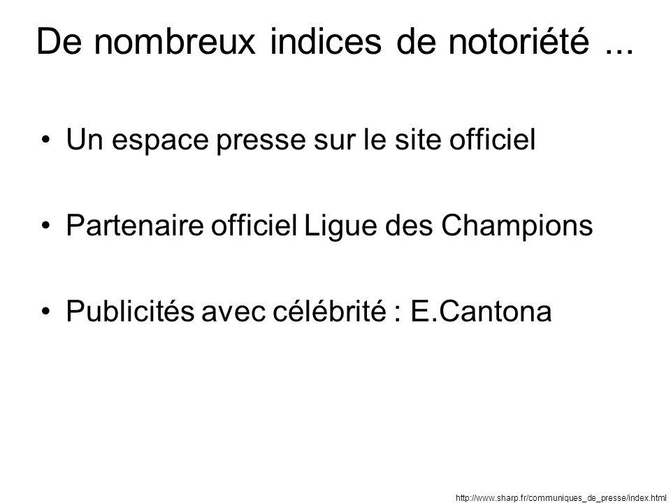 De nombreux indices de notoriété... Un espace presse sur le site officiel Partenaire officiel Ligue des Champions Publicités avec célébrité : E.Canton
