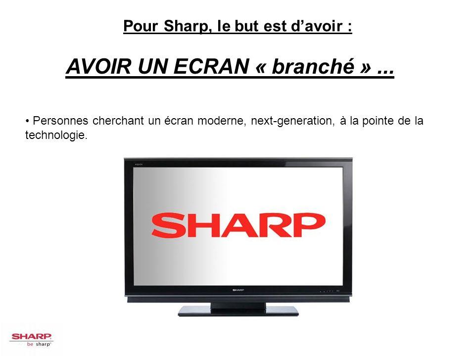 Pour Sharp, le but est davoir : Personnes cherchant un écran moderne, next-generation, à la pointe de la technologie. AVOIR UN ECRAN « branché »...