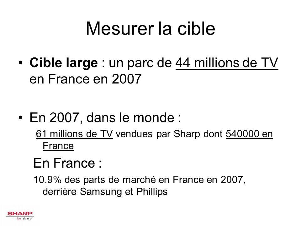 Mesurer la cible Cible large : un parc de 44 millions de TV en France en 2007 En 2007, dans le monde : 61 millions de TV vendues par Sharp dont 540000