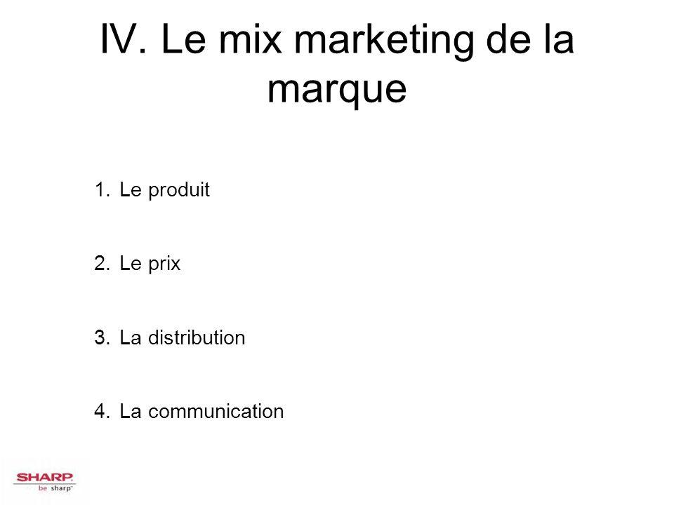IV. Le mix marketing de la marque 1.Le produit 2.Le prix 3.La distribution 4.La communication
