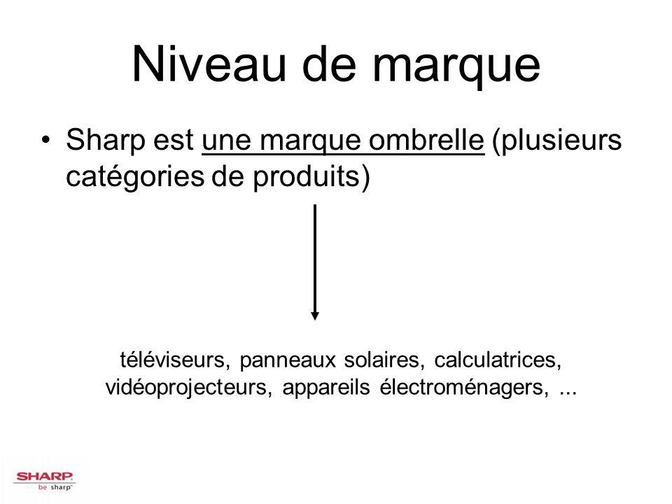 Niveau de marque Sharp est une marque ombrelle (plusieurs catégories de produits) téléviseurs, panneaux solaires, calculatrices, vidéoprojecteurs, app