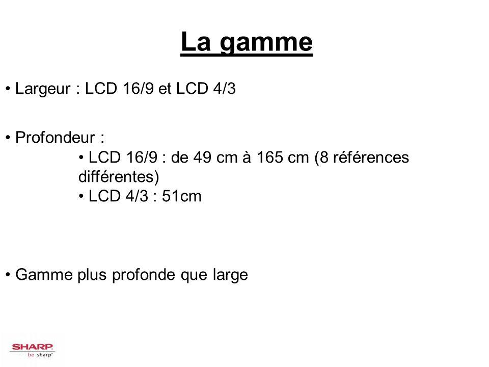 Largeur : LCD 16/9 et LCD 4/3 Profondeur : LCD 16/9 : de 49 cm à 165 cm (8 références différentes) LCD 4/3 : 51cm Gamme plus profonde que large La gam