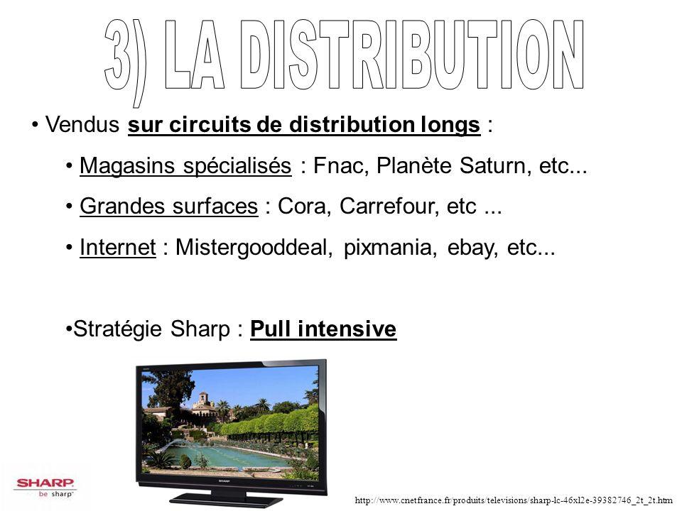Vendus sur circuits de distribution longs : Magasins spécialisés : Fnac, Planète Saturn, etc... Grandes surfaces : Cora, Carrefour, etc... Internet :