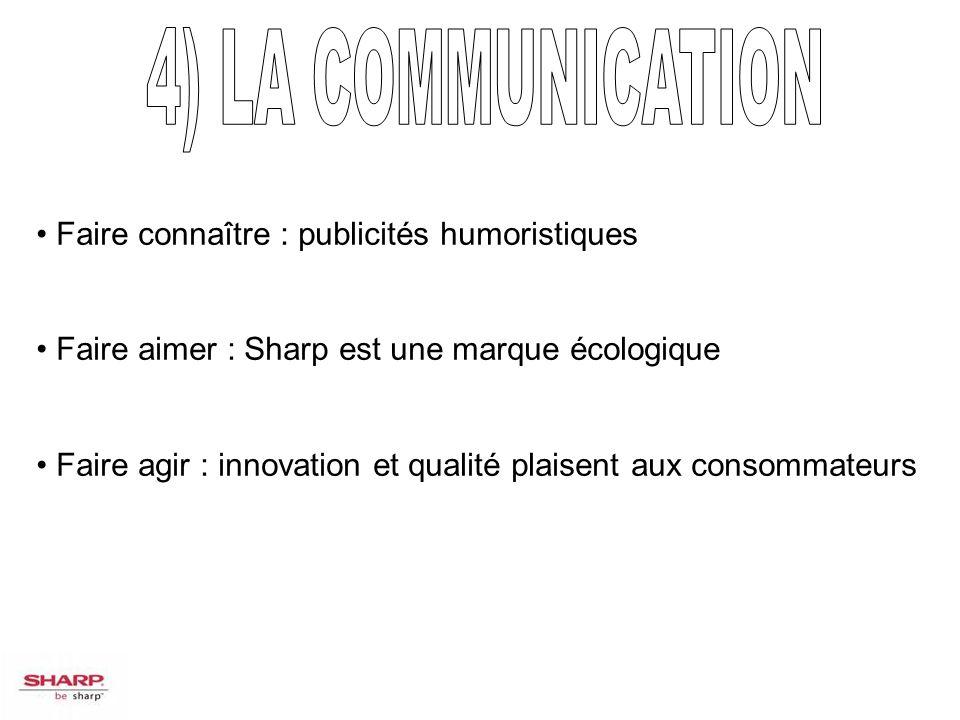 Faire connaître : publicités humoristiques Faire aimer : Sharp est une marque écologique Faire agir : innovation et qualité plaisent aux consommateurs