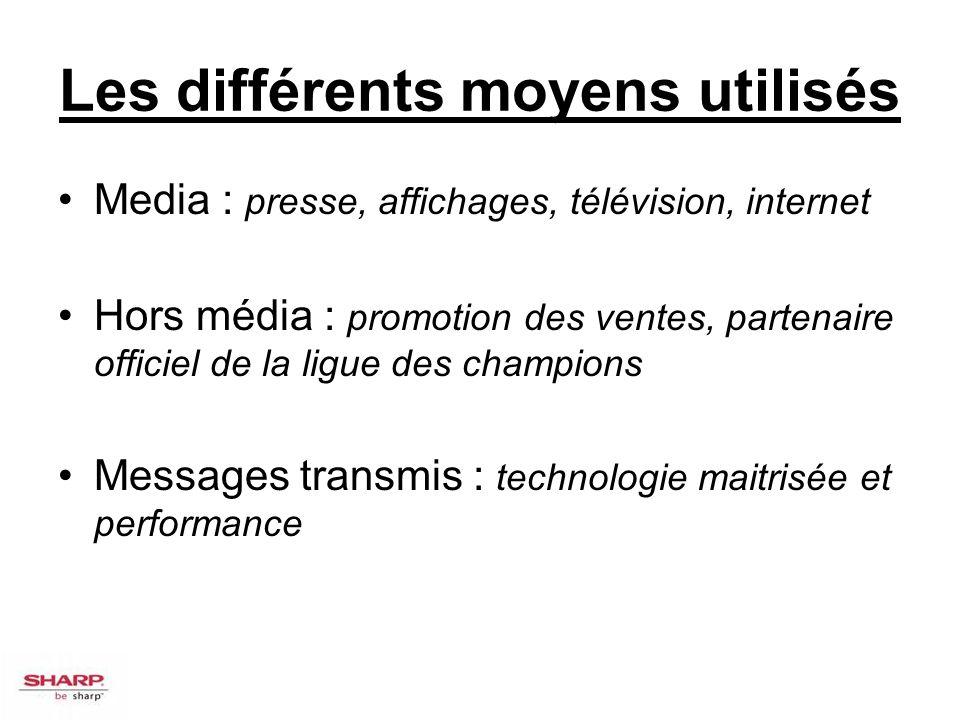 Les différents moyens utilisés Media : presse, affichages, télévision, internet Hors média : promotion des ventes, partenaire officiel de la ligue des