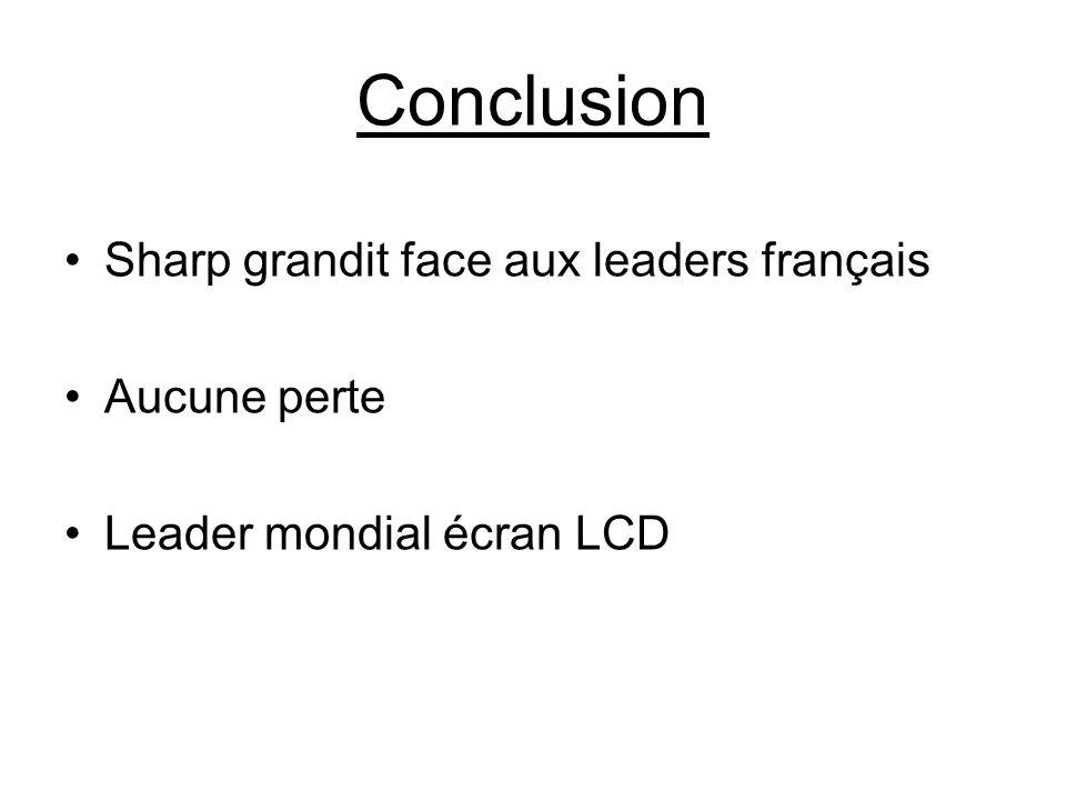 Conclusion Sharp grandit face aux leaders français Aucune perte Leader mondial écran LCD