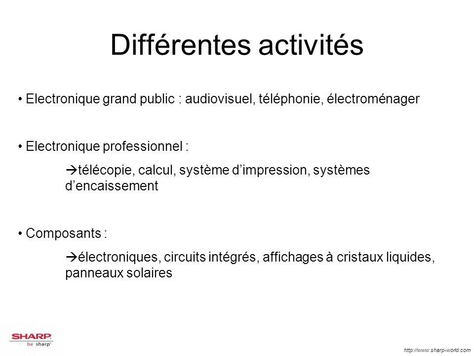 Différentes activités Electronique grand public : audiovisuel, téléphonie, électroménager Electronique professionnel : télécopie, calcul, système dimp