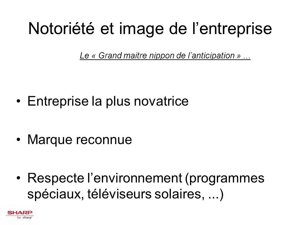 http://www.graphic-evolution.fr/actualite-immobilier/la-television-du-futur-sera-solaire-1362.html La télévision solaire