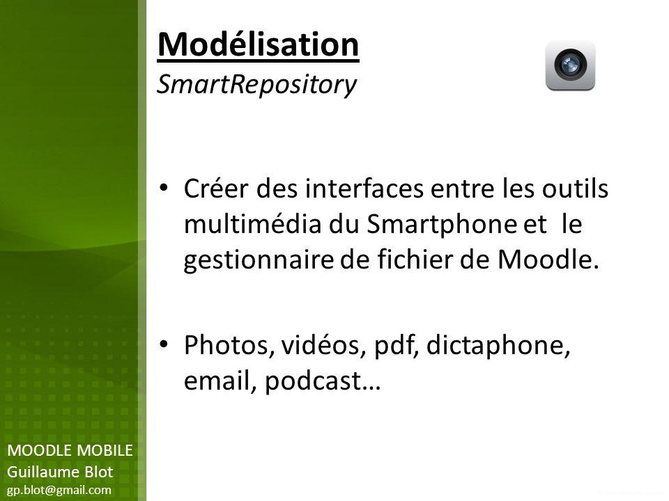 Modélisation SmartRepository Créer des interfaces entre les outils multimédia du Smartphone et le gestionnaire de fichier de Moodle. Photos, vidéos, p
