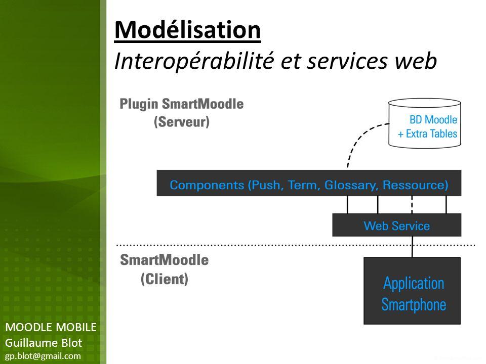 Modélisation Interopérabilité et services web MOODLE MOBILE Guillaume Blot gp.blot@gmail.com