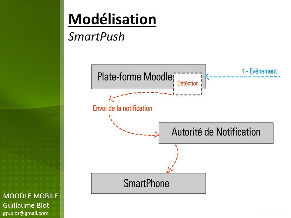 Modélisation SmartPush MOODLE MOBILE Guillaume Blot gp.blot@gmail.com