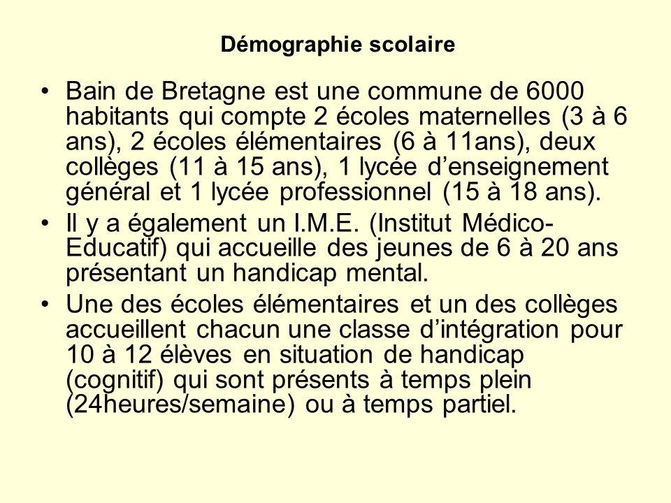 Démographie scolaire Bain de Bretagne est une commune de 6000 habitants qui compte 2 écoles maternelles (3 à 6 ans), 2 écoles élémentaires (6 à 11ans)