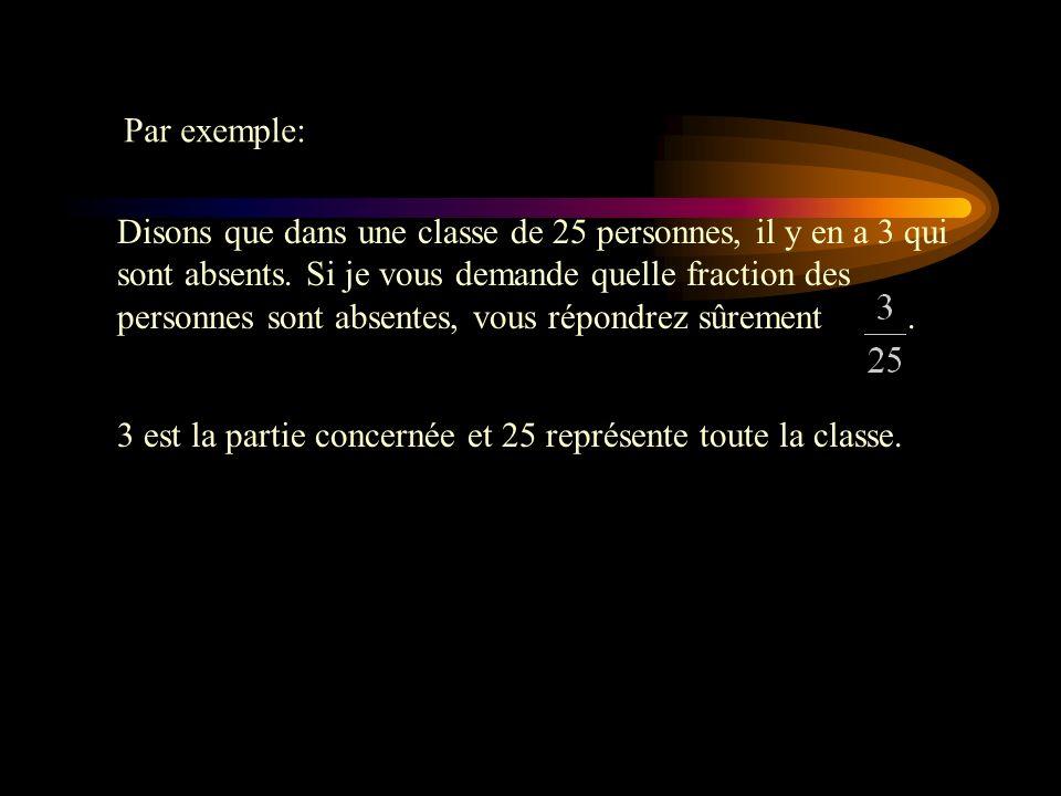La fraction est une partie dun tout.