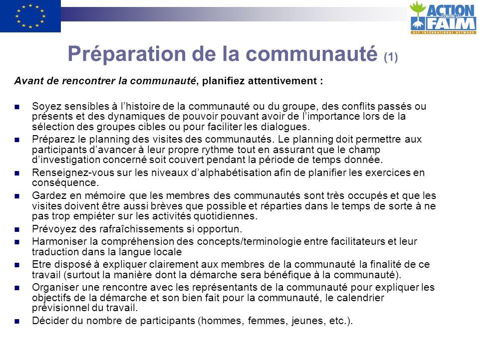 Déroulement de lexercice sur le terrain Préparation de la communauté Mise en œuvre Plan daction Restitution aux communautés