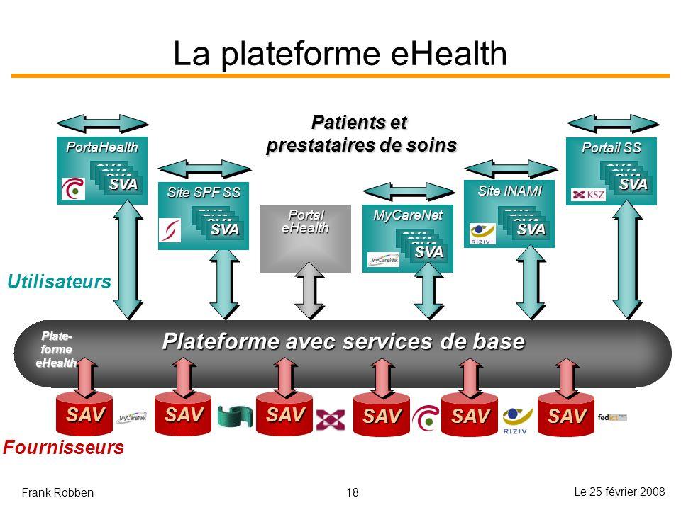 18 Le 25 février 2008 Frank Robben Plateforme avec services de base La plateforme eHealth Patients et prestataires de soins SAVSAVSAV Fournisseurs Uti