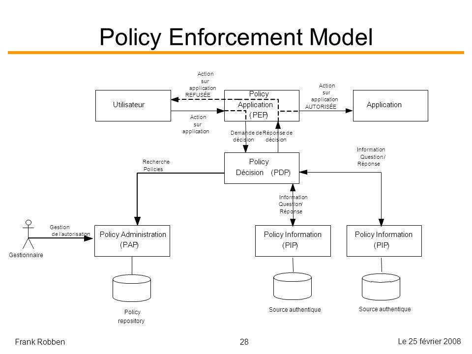28 Le 25 février 2008 Frank Robben Policy Enforcement Model Utilisateur Policy Application (PEP) Application Policy Décision(PDP) Action sur applicati