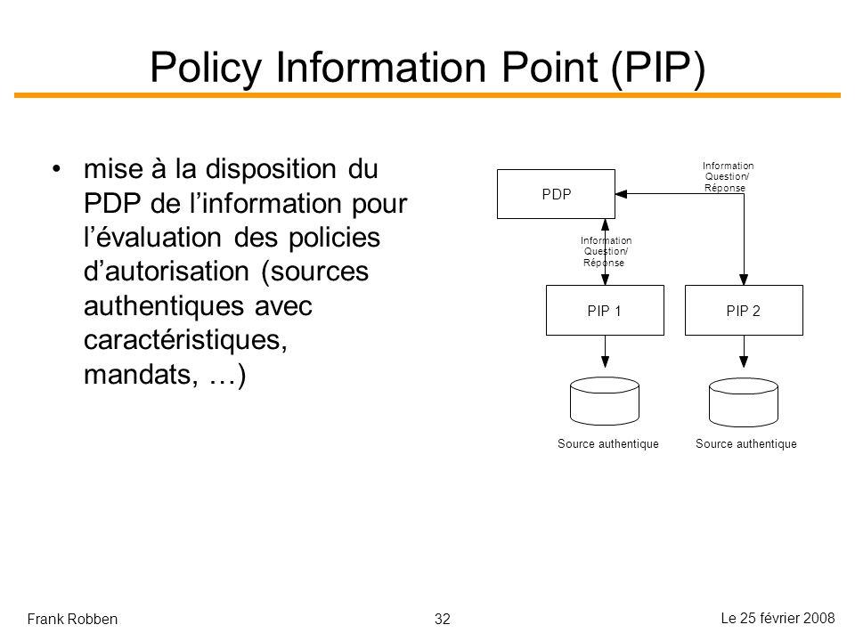 32 Le 25 février 2008 Frank Robben Policy Information Point (PIP) mise à la disposition du PDP de linformation pour lévaluation des policies dautorisa