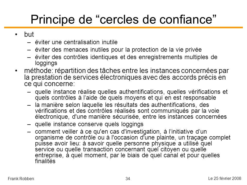 34 Le 25 février 2008 Frank Robben Principe de cercles de confiance but –éviter une centralisation inutile –éviter des menaces inutiles pour la protec