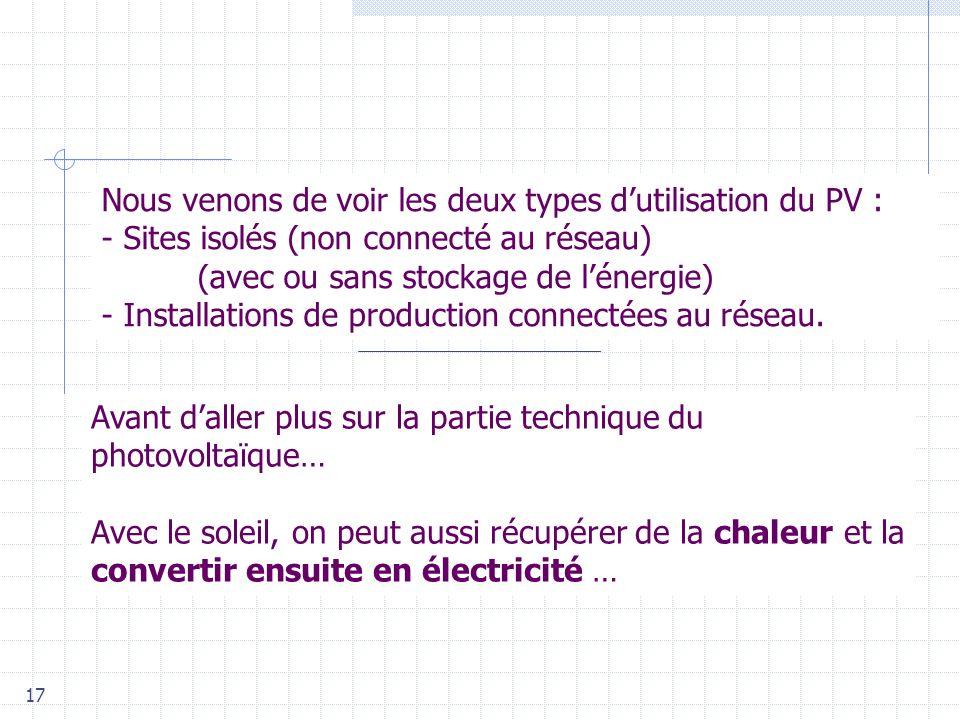 17 Nous venons de voir les deux types dutilisation du PV : - Sites isolés (non connecté au réseau) (avec ou sans stockage de lénergie) - Installations de production connectées au réseau.