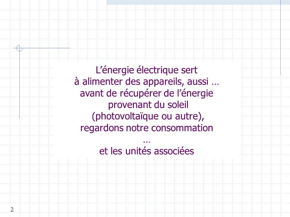3 Puissance : unité le watt W 1 Watt = 1J / 1S Energie : 1 joule = 1V 1A 1s 1 cal = 4.18 J cest la quantité dénergie nécessaire pour faire passer 1g d eau de 24 à 25°C 1 Wh = une puissance de 1 W pendant 1h = 3600 J 1 kWh = une puissance de 1000 W pendant 1h = 3.6 MJ ou une puissance de 100 W pendant 10h par convention 1Tep = 11700 kWh P(W) = F(N).V(ms -1 ) P(W) = C(Nm) (rds -1 ) P(W) = U(V).I(A) E = 0 t P(t)dt 1/ Energie-Puissance À savoir : P (W)= E(J) / D (s) P : puissance E : énergie D : durée Relation utile pour un appareil électrique (convention récepteur) : p (W)= u (V).