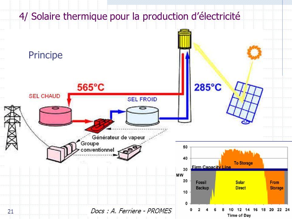 21 4/ Solaire thermique pour la production délectricité Principe Docs : A. Ferriere - PROMES