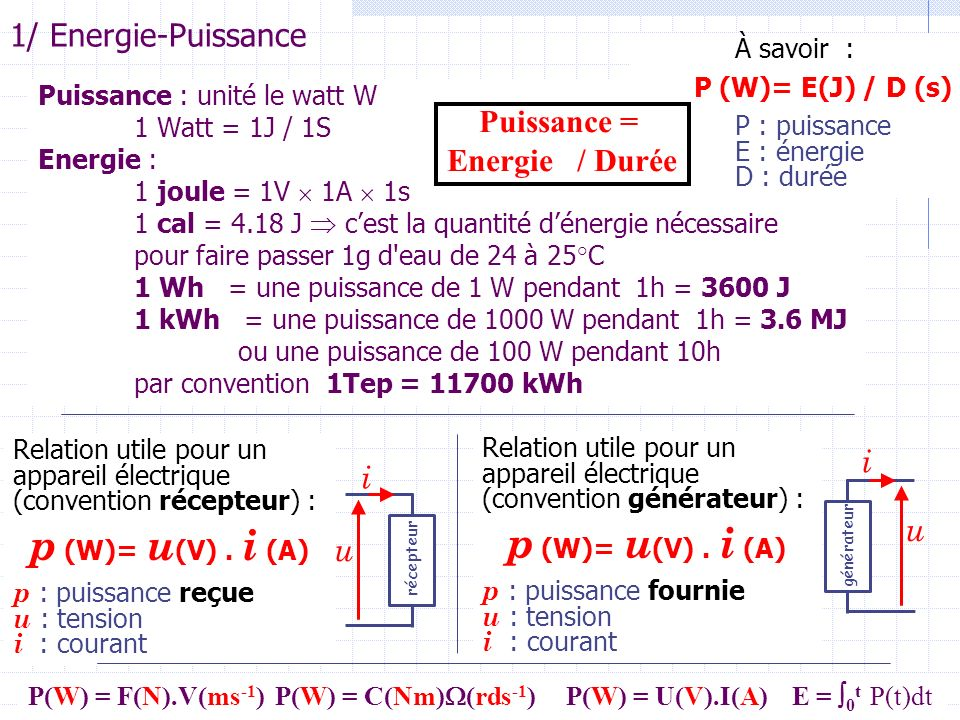 type n type p contact métallique IIIIII E = h > E g 34 Cathode Anode Conversion : lumière / électricité.