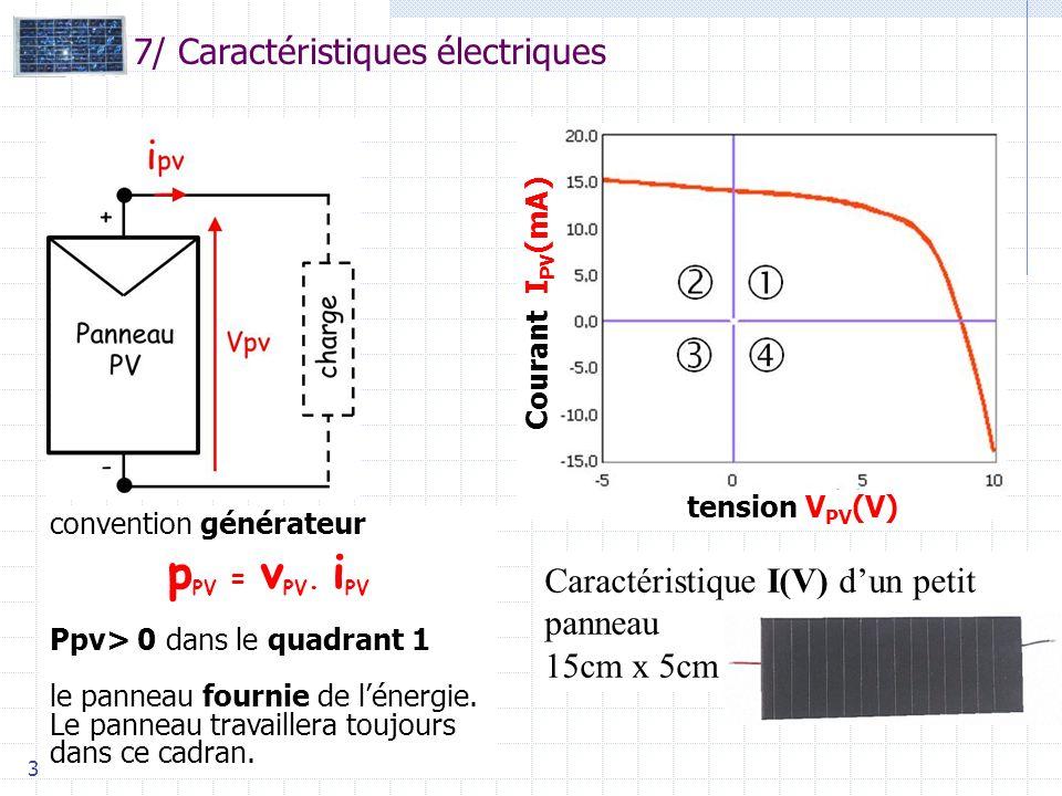 36 7/ Caractéristiques électriques convention générateur p PV = v PV.