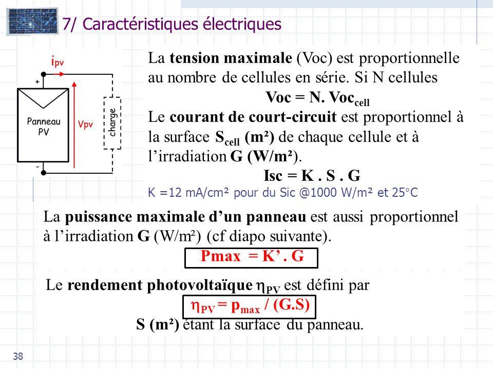 Le rendement photovoltaïque PV est défini par PV = p max / (G.S) S (m²) étant la surface du panneau.