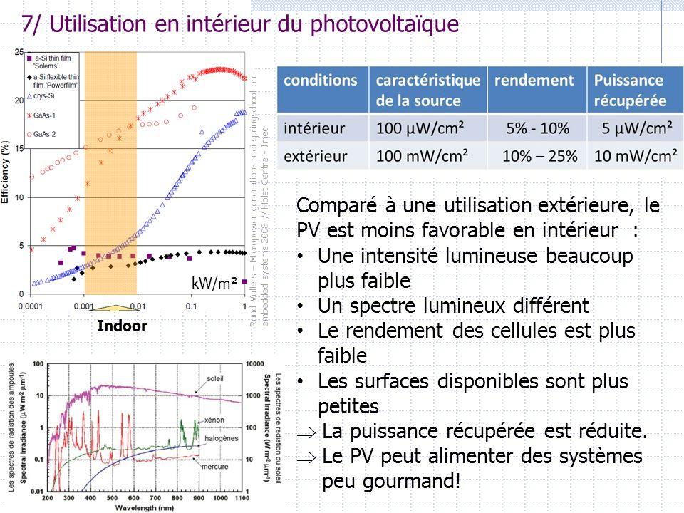 40 Comparé à une utilisation extérieure, le PV est moins favorable en intérieur : Une intensité lumineuse beaucoup plus faible Un spectre lumineux différent Le rendement des cellules est plus faible Les surfaces disponibles sont plus petites La puissance récupérée est réduite.