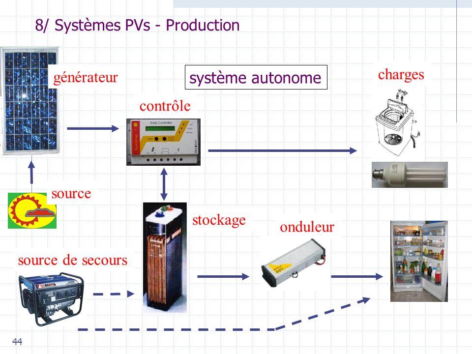 44 système autonome stockage 8/ Systèmes PVs - Production générateur contrôle source source de secours onduleur charges