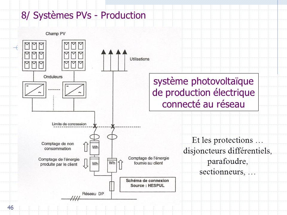 46 Et les protections … disjoncteurs différentiels, parafoudre, sectionneurs, … système photovoltaïque de production électrique connecté au réseau 8/ Systèmes PVs - Production