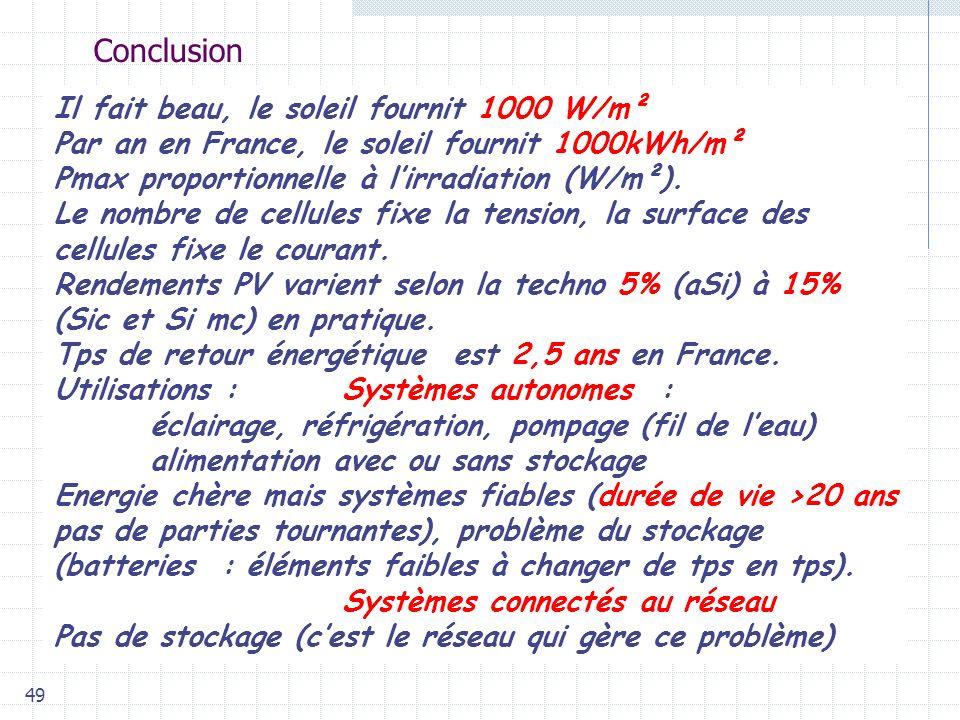 49 Conclusion Il fait beau, le soleil fournit 1000 W/m² Par an en France, le soleil fournit 1000kWh/m² Pmax proportionnelle à lirradiation (W/m²).
