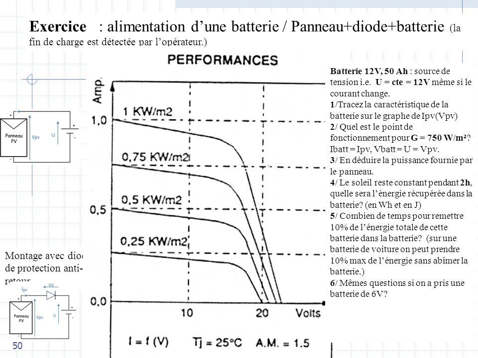 50 Exercice : alimentation dune batterie / Panneau+diode+batterie (la fin de charge est détectée par lopérateur.) Montage avec diode de protection anti- retour.